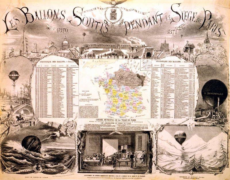 ballons montés siège paris 1870